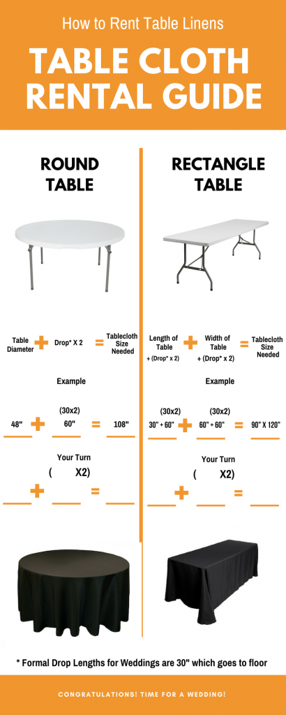 How to Rent Table Linens